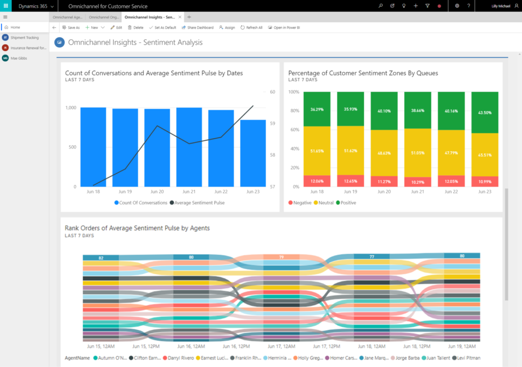 Dynamics 365 Customer Service Sentiment Analysis